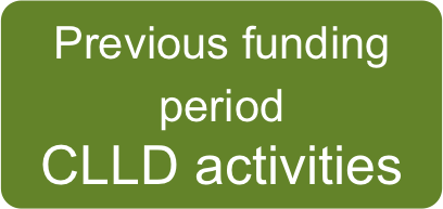 CLLD activities in the previous programming period